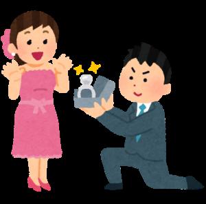 結婚がスタートライン